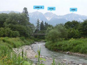 白馬三山の名称