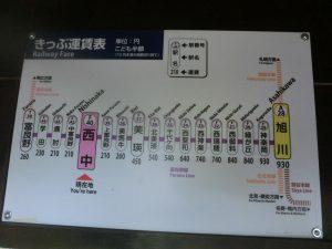 切符の運賃表